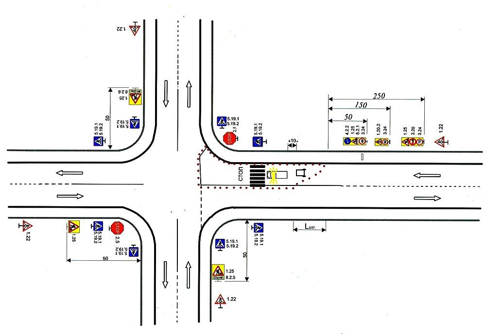 Устанвка знаков дорожного движения