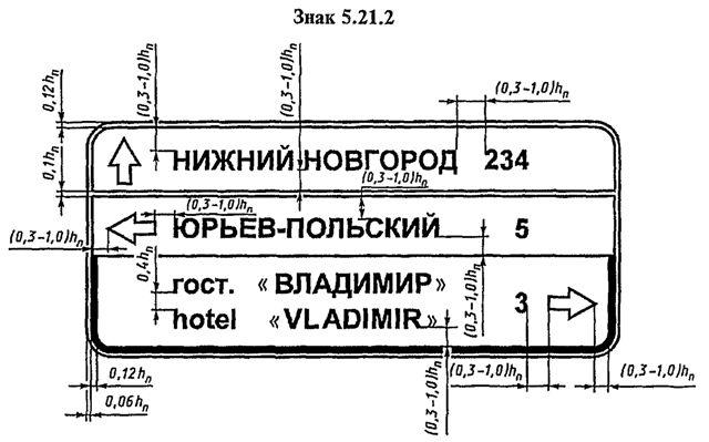проектирование дорожных знаков